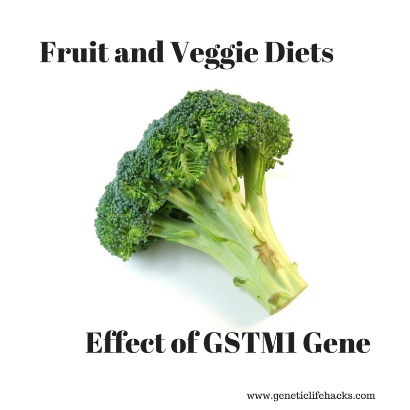 Fruit and Veggie Diets