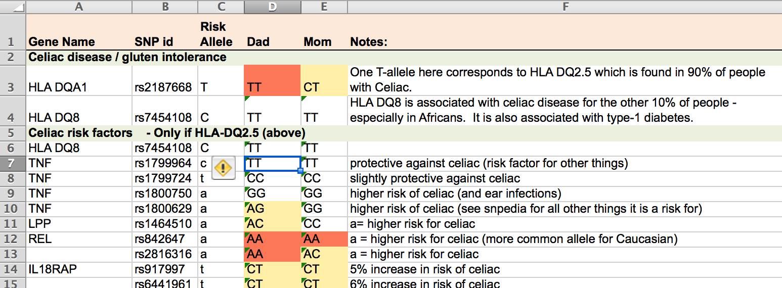 example Excel gene report